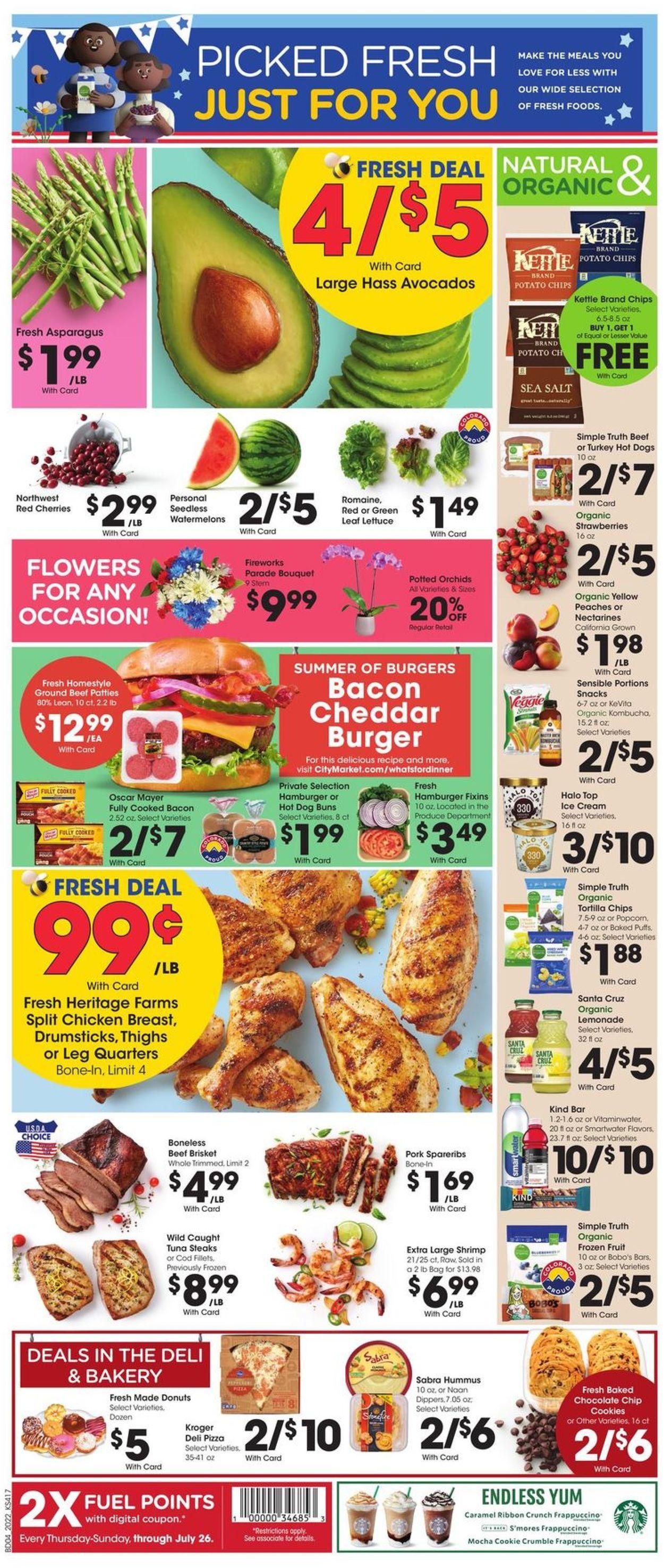 Catalogue City Market from 07/01/2020